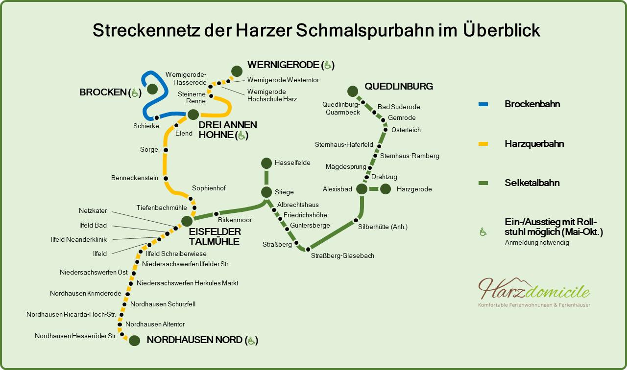 Infografik: Streckennetz der Harzer Schmalspurbahn (auch Harzbahn genannt), welches aus den Streckenverläufen und Haltestellen der Brockenbahn (blau), der Harzquerbahn (gelb) und der Selketalbahn (grün) besteht. Übersicht zu Bahnhöfen mit Einstiegsmöglichkeit für Rollstuhl-Fahrer.